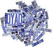 Word cloud for Dyad