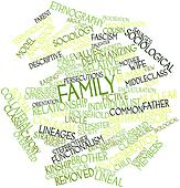 Word cloud for Family