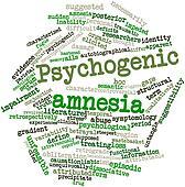 Word cloud for Psychogenic amnesia