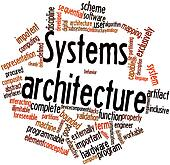 Word cloud for Systems architecture