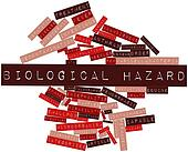 Word cloud for Biological hazard