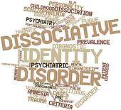 Word cloud for Dissociative identity disorder