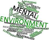 Word cloud for Mental environment