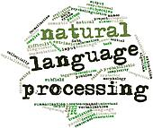 Word cloud for Natural language processing