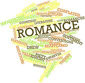 Word cloud for Romance
