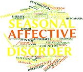 Word cloud for Seasonal affective disorder