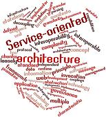 Word cloud for Service-oriented architecture