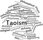 Word cloud for Taoism