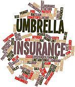 Word cloud for Umbrella insurance