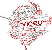 Word cloud for Video