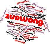 Word cloud for Zuowang