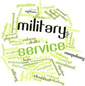 Word cloud for Military service