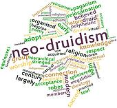 Word cloud for Neo-Druidism