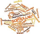 Word cloud for Safflower