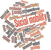 Word cloud for Social mobility