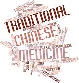 Word cloud for Traditional Chinese medicine