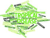 Word cloud for Tropical disease