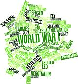 Word cloud for World War I