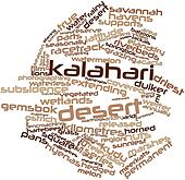 Word cloud for Kalahari Desert