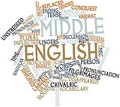 Word cloud for Middle English