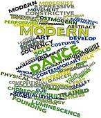 Word cloud for Modern dance