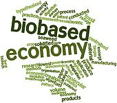 Word cloud for Biobased economy