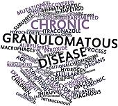 Word cloud for Chronic granulomatous disease