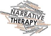 Word cloud for Narrative therapy