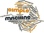Word cloud for Simple machine