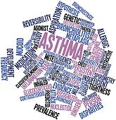Word cloud for Asthma