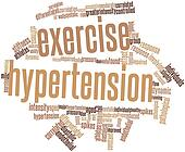 Word cloud for Exercise hypertension
