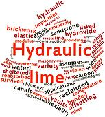 Word cloud for Hydraulic lime