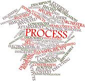 Word cloud for Process