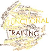 Word cloud for Functional training
