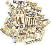 Word cloud for Military
