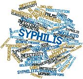 Word cloud for Syphilis