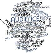 Word cloud for Audience