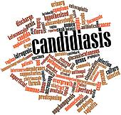 Word cloud for Candidiasis