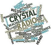 Word cloud for Crystal radio