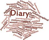 Word cloud for Diary