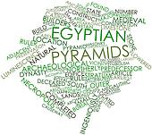 Word cloud for Egyptian pyramids