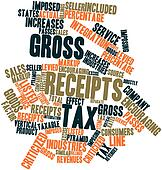 Word cloud for Gross receipts tax