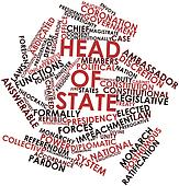 Word cloud for Head of state