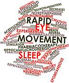 Word cloud for Rapid eye movement sleep