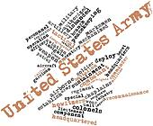 Word cloud for United States Army