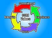 core value concept logo