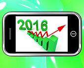 2016 Statistics On Smartphone Showing Expected Growth