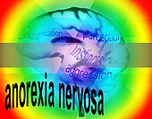 concept of anorexia nervosa