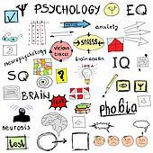 concept psychology