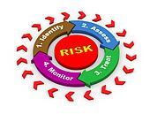 3d risk flow chart diagram